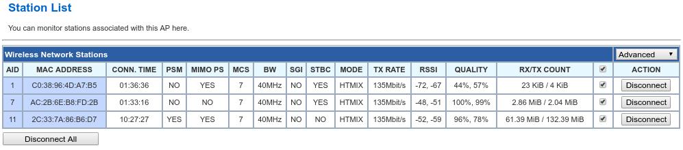 Список подключенных клиентов с указанием стандарта, полосы, аптайма и других данных