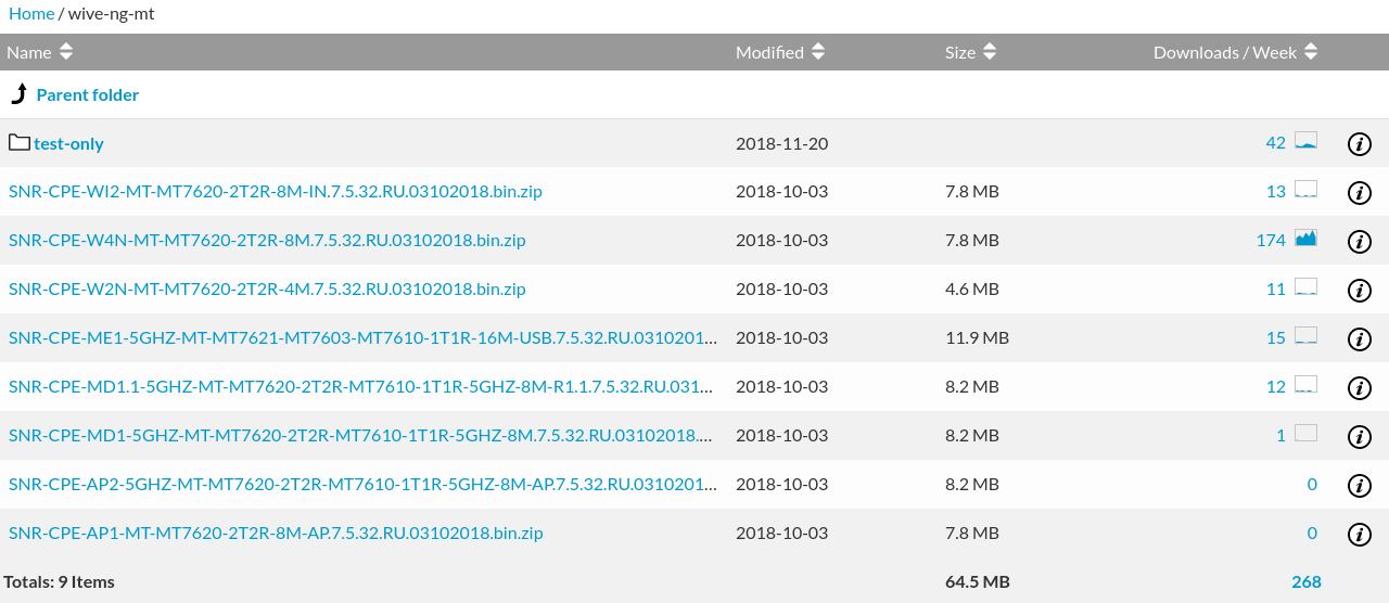 firmware images list
